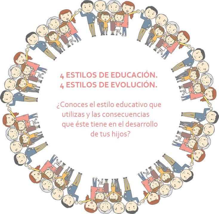 4 estilos de Educación, 4 estilos de Evolución